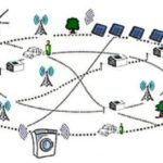 Energia elosztó rendszerek jövője