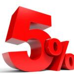 Az 5%-os lakásáfa visszatérésének várható hatásairól